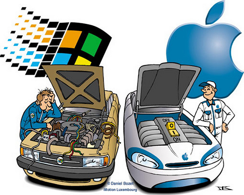 The Apple versus PC automobile
