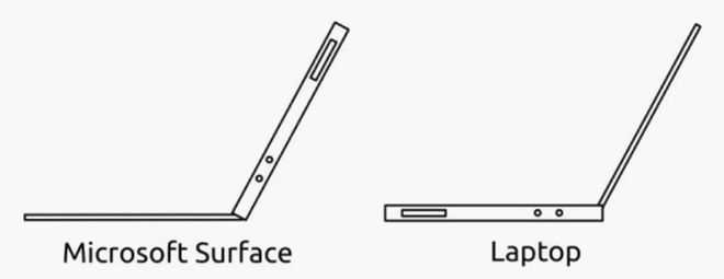 Surface and Laptop Comparison side by side